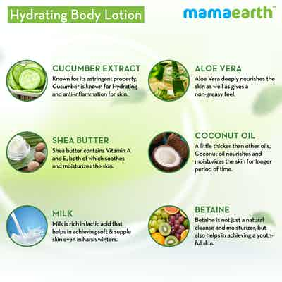 Mamaearth Hydrating Natural Body Lotion ingredients