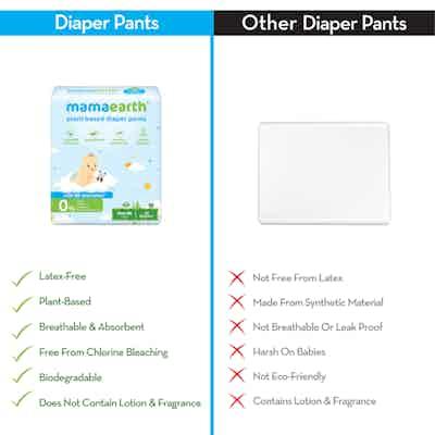 Mamaearth diaper pants