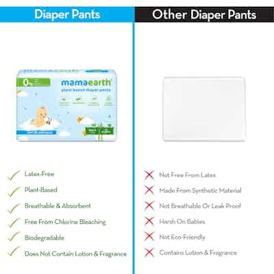mamaearth diaper small size