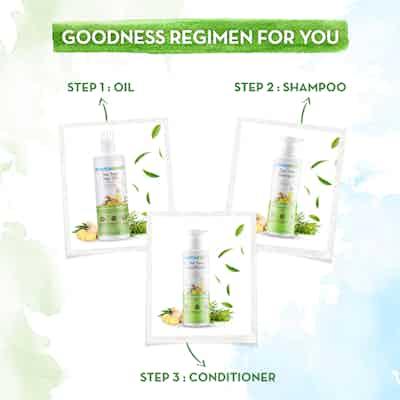 Tea Tree Goodness regimen For you